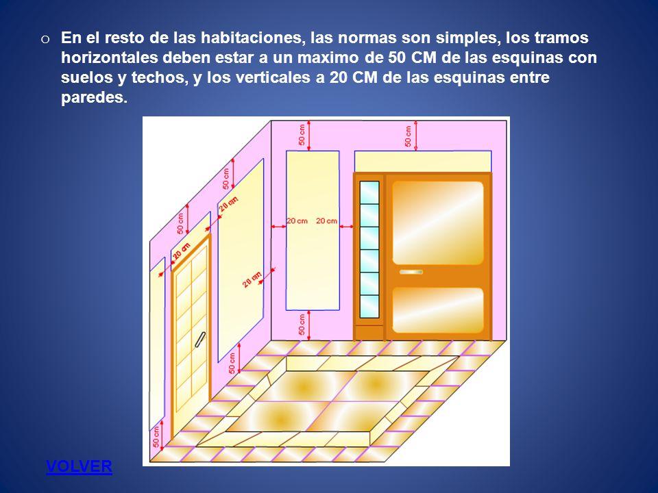 o En el resto de las habitaciones, las normas son simples, los tramos horizontales deben estar a un maximo de 50 CM de las esquinas con suelos y techo