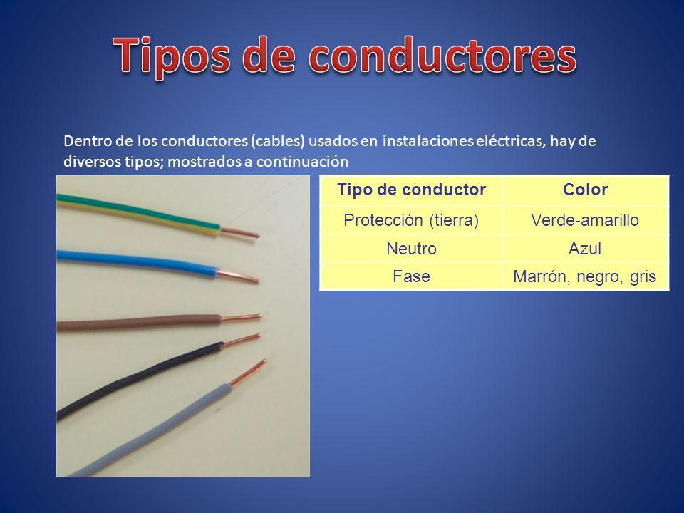 Dentro de los conductores (cables) usados en instalaciones eléctricas, hay de diversos tipos; mostrados a continuación Tipo de conductorColor Protecci