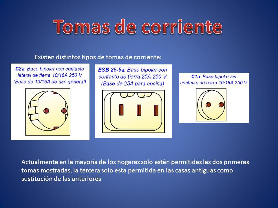 Existen distintos tipos de tomas de corriente: Actualmente en la mayoría de los hogares solo están permitidas las dos primeras tomas mostradas, la ter