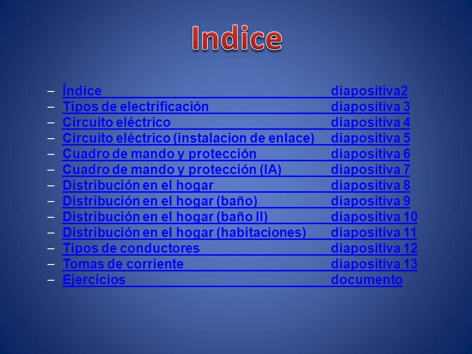– Índicediapositiva2 Índicediapositiva2 – Tipos de electrificacióndiapositiva 3 Tipos de electrificacióndiapositiva 3 – Circuito eléctricodiapositiva