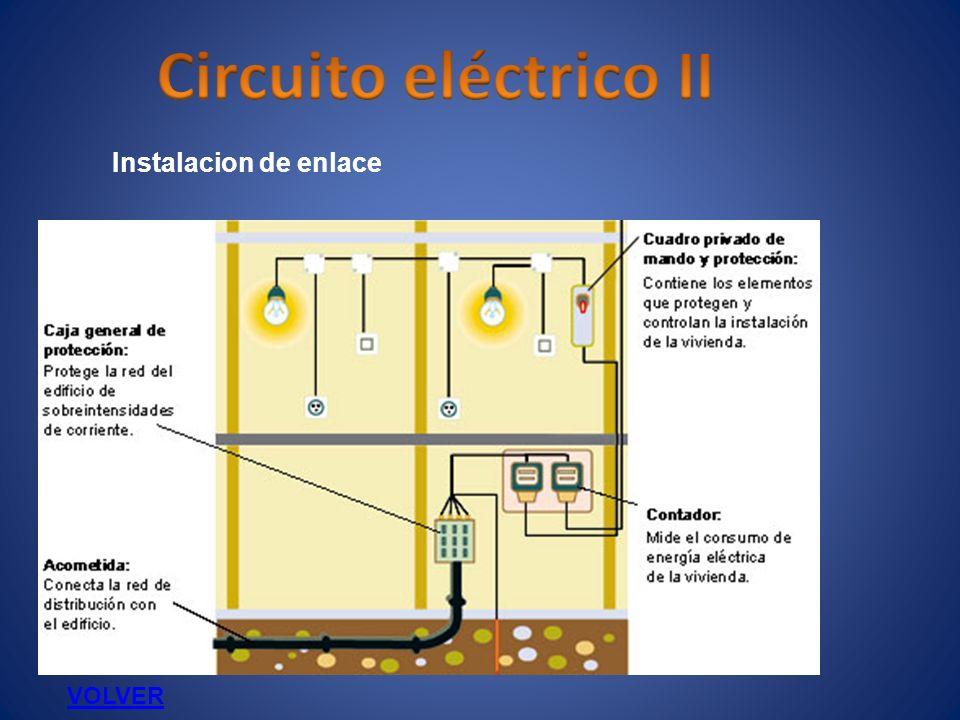 CUADRO DE MANDO Y PROTECCION o Interruptor de control de potencia(IPC): controla el consumo, cortando el suministro si se excede la potencia contratada.