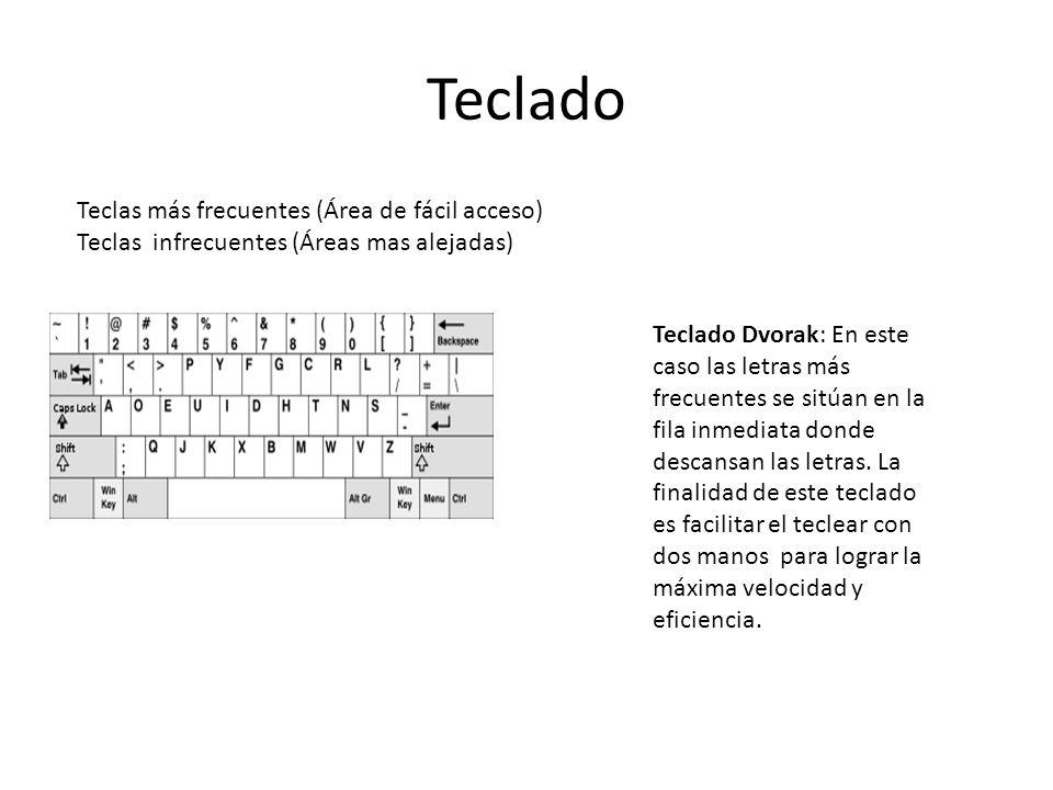 Teclado Teclas más frecuentes (Área de fácil acceso) Teclas infrecuentes (Áreas mas alejadas) Teclado Dvorak: En este caso las letras más frecuentes se sitúan en la fila inmediata donde descansan las letras.