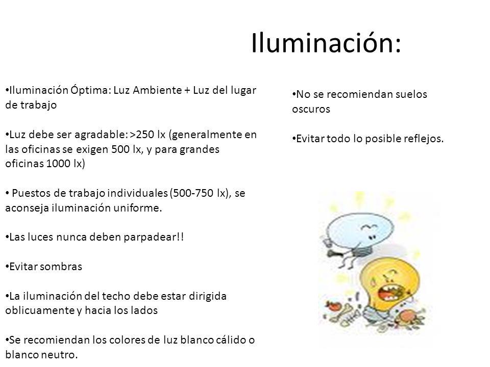 Iluminación: Iluminación Óptima: Luz Ambiente + Luz del lugar de trabajo Luz debe ser agradable: >250 lx (generalmente en las oficinas se exigen 500 lx, y para grandes oficinas 1000 lx) Puestos de trabajo individuales (500-750 lx), se aconseja iluminación uniforme.