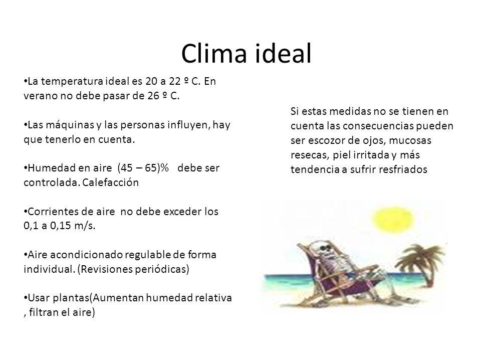 Clima ideal La temperatura ideal es 20 a 22 º C. En verano no debe pasar de 26 º C. Las máquinas y las personas influyen, hay que tenerlo en cuenta. H