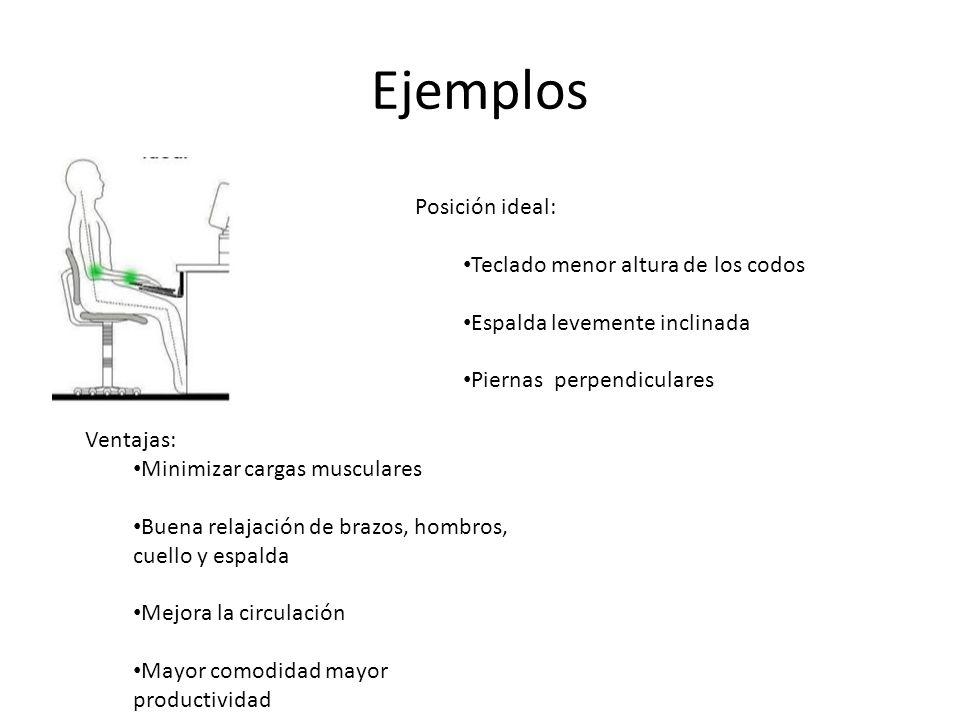 Ejemplos Posición ideal: Teclado menor altura de los codos Espalda levemente inclinada Piernas perpendiculares Ventajas: Minimizar cargas musculares Buena relajación de brazos, hombros, cuello y espalda Mejora la circulación Mayor comodidad mayor productividad