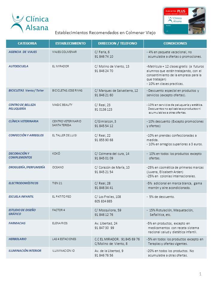 CATEGORIAESTABLECIMIENTODIRECCION / TELEFONOCONDICIONES AGENCIA DE VIAJESVIAJES COLMENAR C/ Feria, 6 91 846 74 10 - 4% en paquete vacacional, no acumulable a ofertas o promociones.