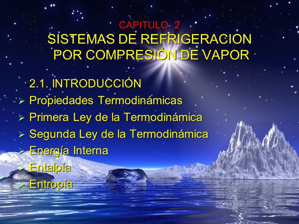 CAPITULO 2 SISTEMAS DE REFRIGERACION POR COMPRESIÓN DE VAPOR 2.1. INTRODUCCIÓN Propiedades Termodinámicas Propiedades Termodinámicas Primera Ley de la