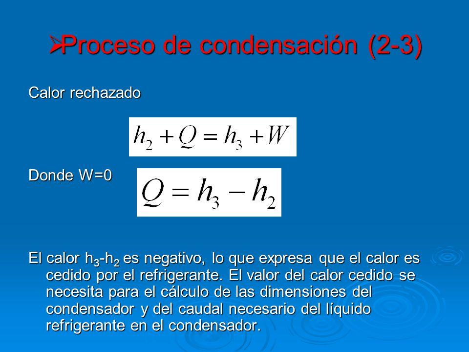 Proceso de condensación (2-3) Proceso de condensación (2-3) Calor rechazado Donde W=0 El calor h 3 -h 2 es negativo, lo que expresa que el calor es ce
