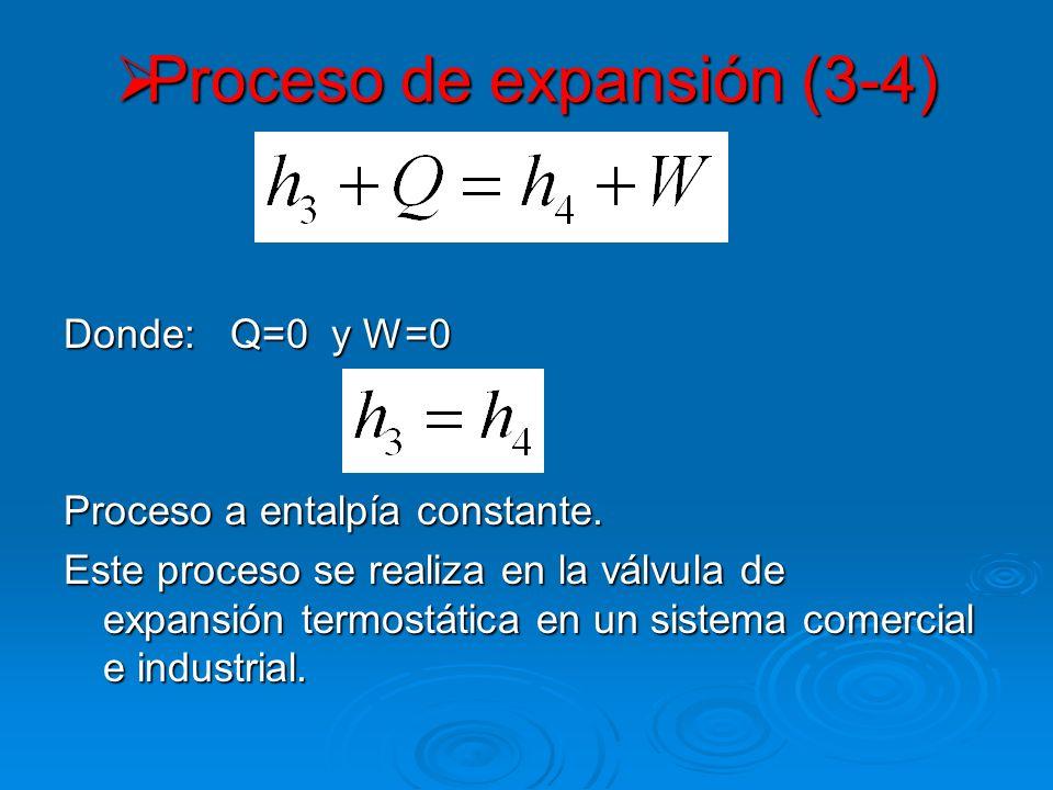 Proceso de expansión (3-4) Proceso de expansión (3-4) Donde: Q=0 y W=0 Proceso a entalpía constante. Este proceso se realiza en la válvula de expansió