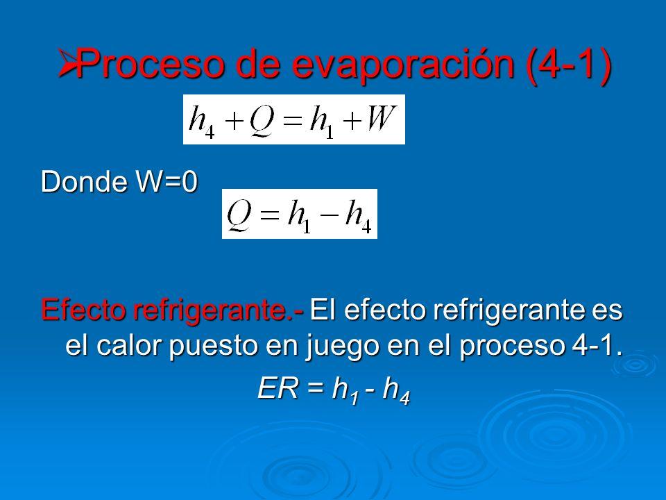 Proceso de evaporación (4-1) Proceso de evaporación (4-1) Donde W=0 Efecto refrigerante.- El efecto refrigerante es el calor puesto en juego en el pro