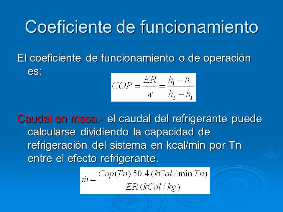 Coeficiente de funcionamiento El coeficiente de funcionamiento o de operación es: Caudal en masa.- el caudal del refrigerante puede calcularse dividie