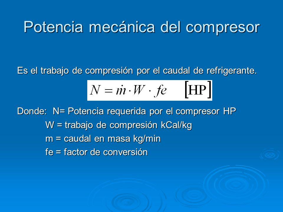 Potencia mecánica del compresor Es el trabajo de compresión por el caudal de refrigerante. Donde: N= Potencia requerida por el compresor HP W = trabaj