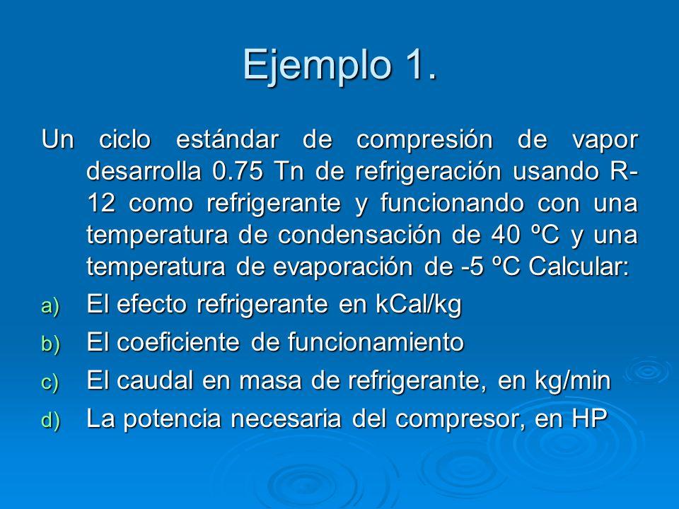 Ejemplo 1. Un ciclo estándar de compresión de vapor desarrolla 0.75 Tn de refrigeración usando R- 12 como refrigerante y funcionando con una temperatu
