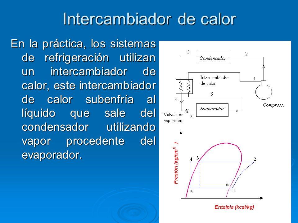 Intercambiador de calor En la práctica, los sistemas de refrigeración utilizan un intercambiador de calor, este intercambiador de calor subenfría al l