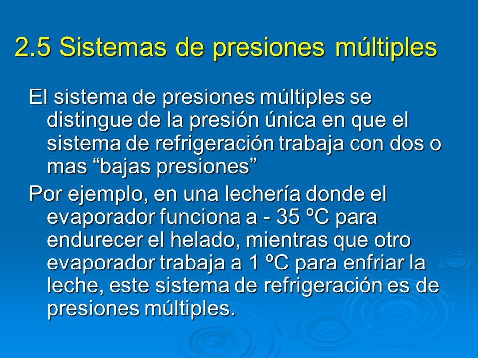 2.5 Sistemas de presiones múltiples El sistema de presiones múltiples se distingue de la presión única en que el sistema de refrigeración trabaja con