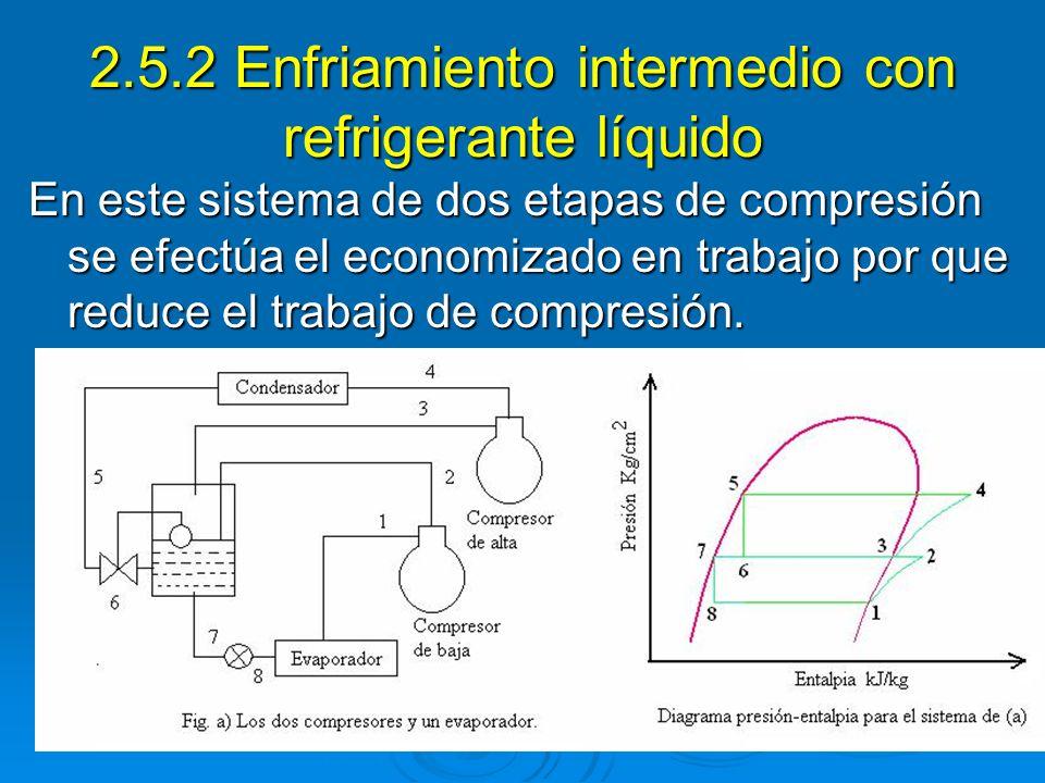 2.5.2 Enfriamiento intermedio con refrigerante líquido En este sistema de dos etapas de compresión se efectúa el economizado en trabajo por que reduce