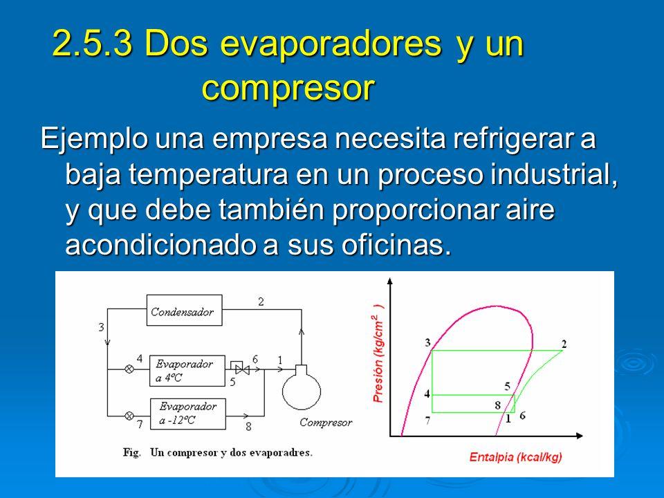 2.5.3 Dos evaporadores y un compresor Ejemplo una empresa necesita refrigerar a baja temperatura en un proceso industrial, y que debe también proporci