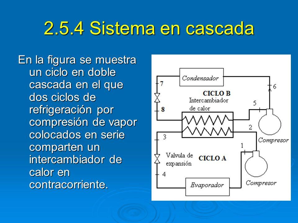2.5.4 Sistema en cascada En la figura se muestra un ciclo en doble cascada en el que dos ciclos de refrigeración por compresión de vapor colocados en