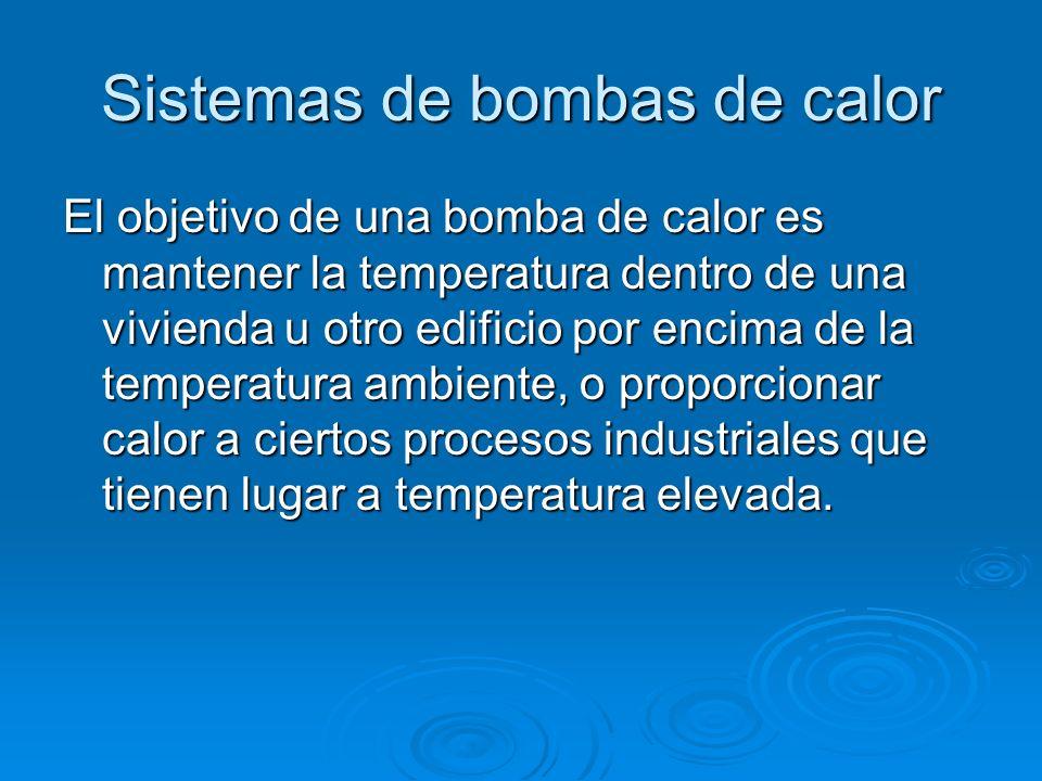 Sistemas de bombas de calor El objetivo de una bomba de calor es mantener la temperatura dentro de una vivienda u otro edificio por encima de la tempe