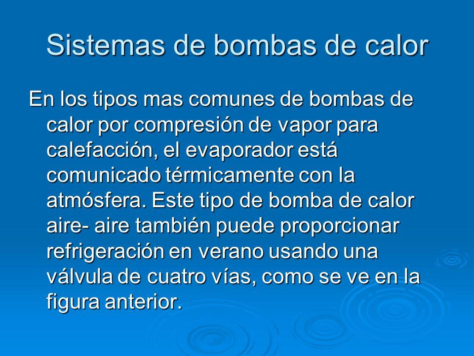 En los tipos mas comunes de bombas de calor por compresión de vapor para calefacción, el evaporador está comunicado térmicamente con la atmósfera. Est