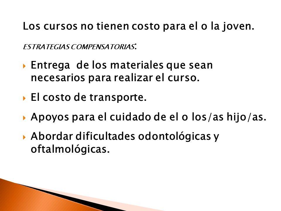 Los cursos no tienen costo para el o la joven. ESTRATEGIAS COMPENSATORIAS : Entrega de los materiales que sean necesarios para realizar el curso. El c