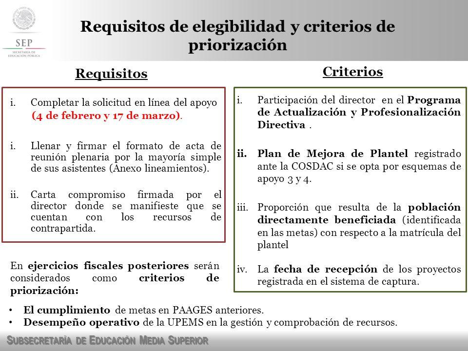 S UBSECRETARÍA DE E DUCACIÓN M EDIA S UPERIOR Requisitos de elegibilidad y criterios de priorización i.Completar la solicitud en línea del apoyo (4 de