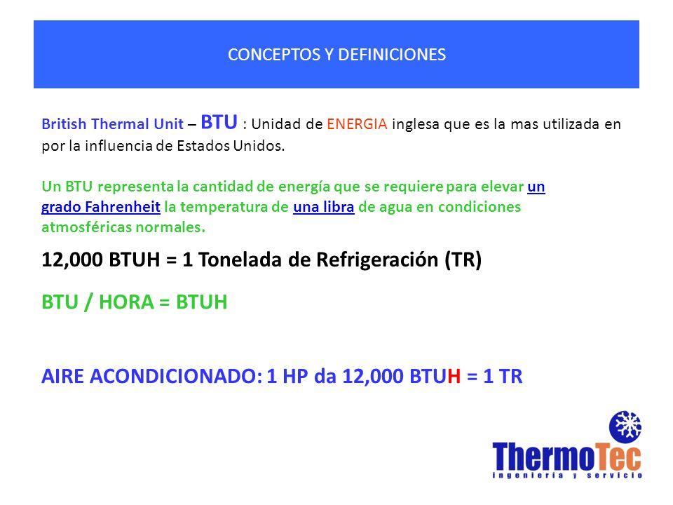 CONCEPTOS Y DEFINICIONES British Thermal Unit – BTU : Unidad de ENERGIA inglesa que es la mas utilizada en por la influencia de Estados Unidos. Un BTU
