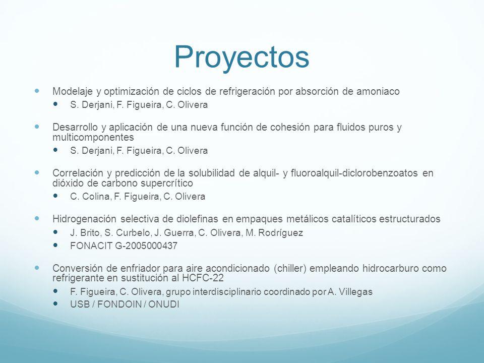 Proyectos Modelaje y optimización de ciclos de refrigeración por absorción de amoniaco S. Derjani, F. Figueira, C. Olivera Desarrollo y aplicación de