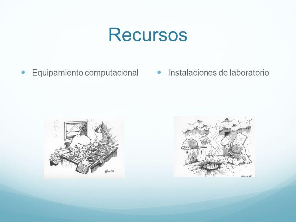 Recursos Equipamiento computacional Instalaciones de laboratorio