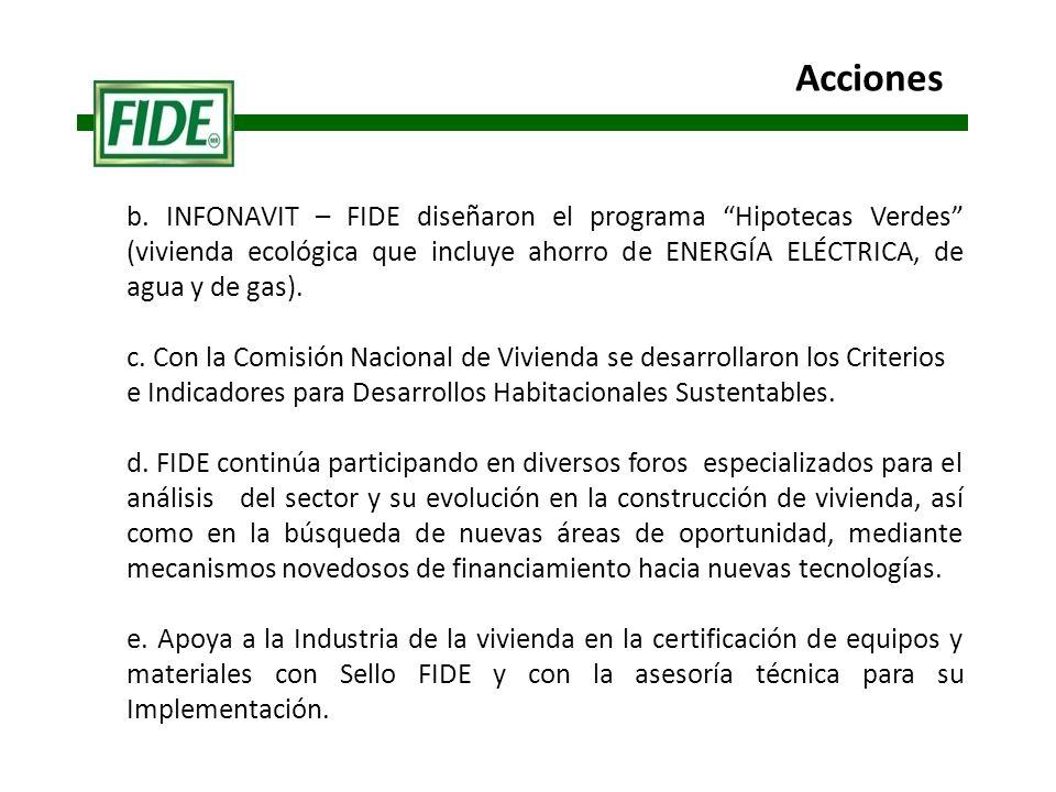b. INFONAVIT – FIDE diseñaron el programa Hipotecas Verdes (vivienda ecológica que incluye ahorro de ENERGÍA ELÉCTRICA, de agua y de gas). c. Con la C