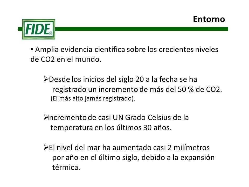 Amplia evidencia científica sobre los crecientes niveles de CO2 en el mundo.