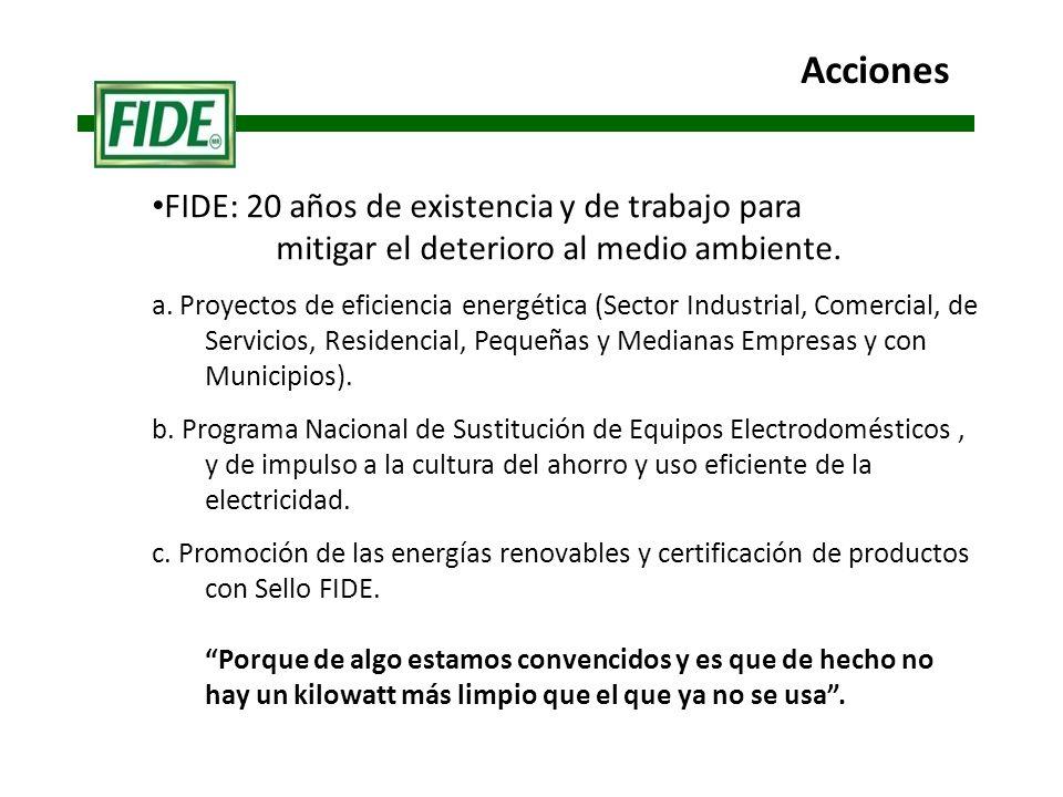 FIDE: 20 años de existencia y de trabajo para mitigar el deterioro al medio ambiente.