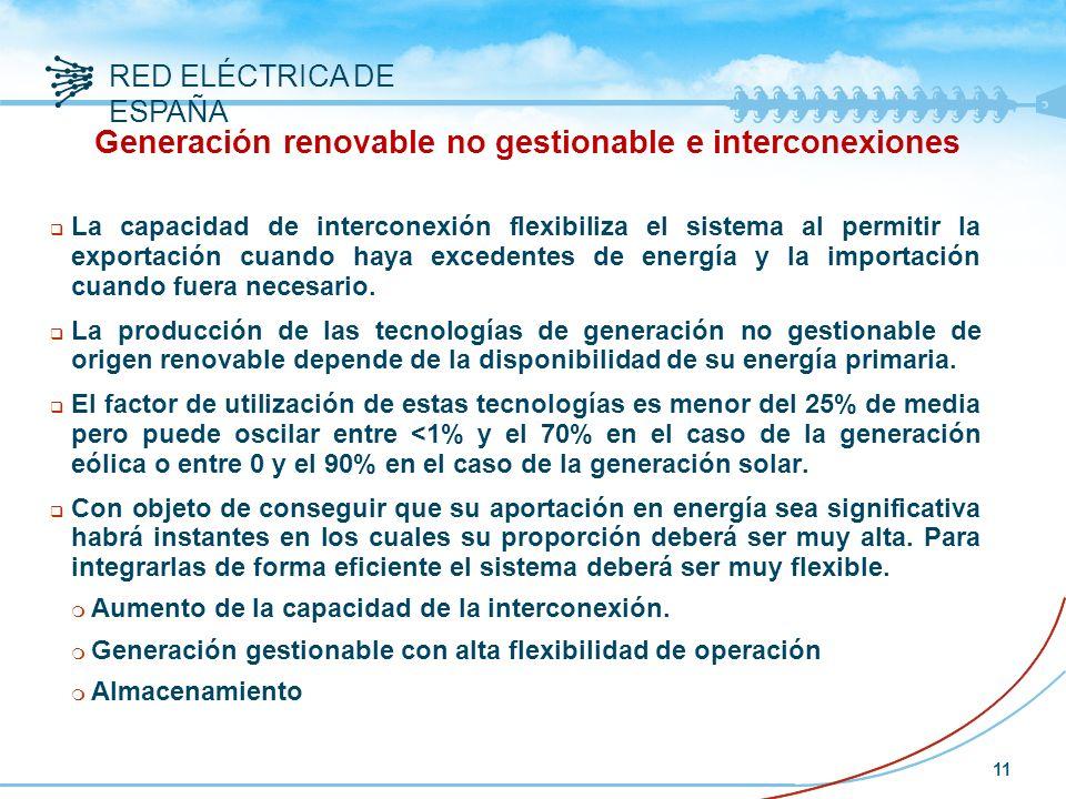 RED ELÉCTRICA DE ESPAÑA 11 Generación renovable no gestionable e interconexiones q La capacidad de interconexión flexibiliza el sistema al permitir la exportación cuando haya excedentes de energía y la importación cuando fuera necesario.