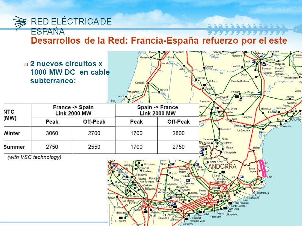 RED ELÉCTRICA DE ESPAÑA 16 Desarrollos de la Red: Francia-España refuerzo por el este q 2 nuevos circuitos x 1000 MW DC en cable subterraneo:
