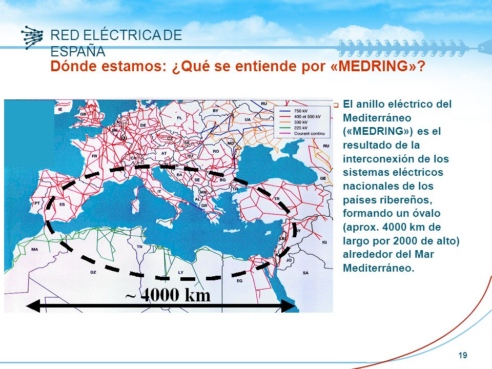 RED ELÉCTRICA DE ESPAÑA 19 Dónde estamos: ¿Qué se entiende por «MEDRING».
