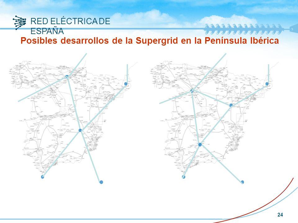 RED ELÉCTRICA DE ESPAÑA 24 Posibles desarrollos de la Supergrid en la Península Ibérica