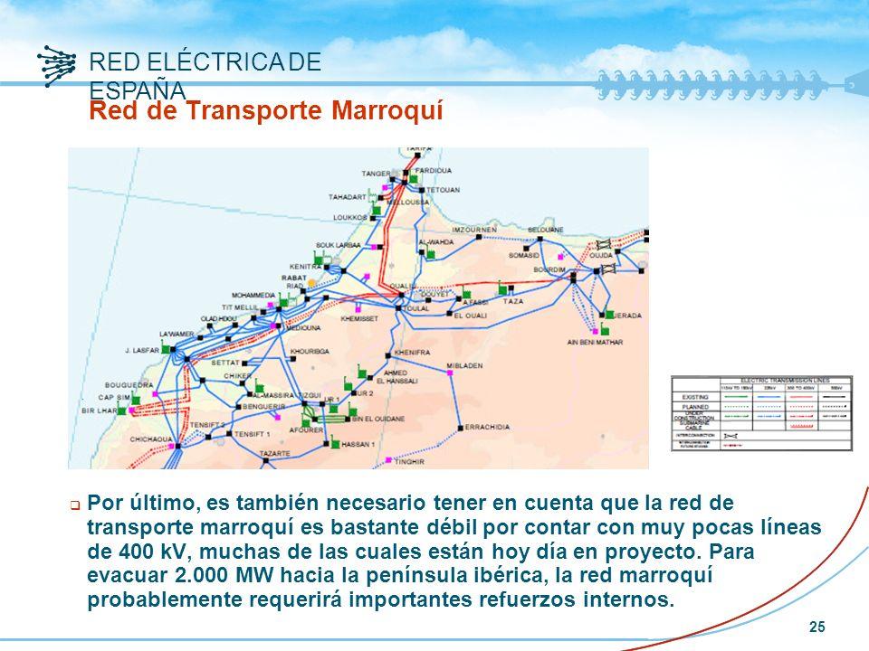 RED ELÉCTRICA DE ESPAÑA 25 Red de Transporte Marroquí q Por último, es también necesario tener en cuenta que la red de transporte marroquí es bastante débil por contar con muy pocas líneas de 400 kV, muchas de las cuales están hoy día en proyecto.