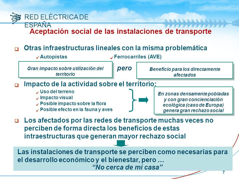 RED ELÉCTRICA DE ESPAÑA 18 Futuros retos en la zona del Mediterráneo MEDRING Proceso de Barcelona Unión para el Mediterráneo DESERTEC Interconexión secuencial de los sistemas nacionales de los países mediterráneos.
