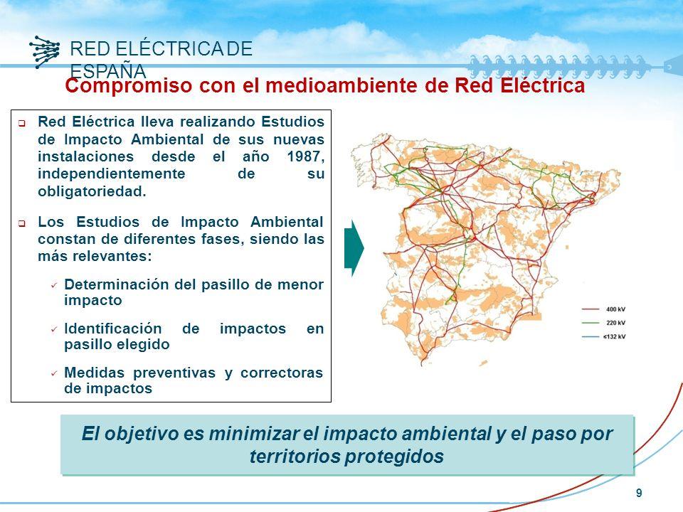 RED ELÉCTRICA DE ESPAÑA 9 q Red Eléctrica lleva realizando Estudios de Impacto Ambiental de sus nuevas instalaciones desde el año 1987, independientemente de su obligatoriedad.