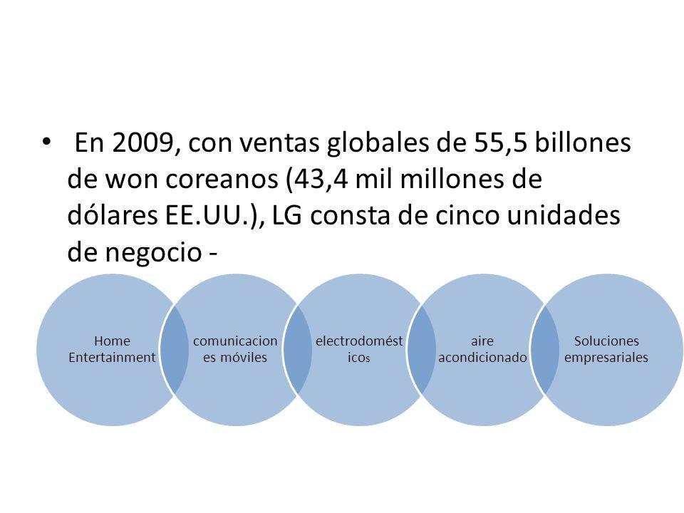 En 2009, con ventas globales de 55,5 billones de won coreanos (43,4 mil millones de dólares EE.UU.), LG consta de cinco unidades de negocio - Home Entertainment comunicacion es móviles electrodomést ico s aire acondicionado Soluciones empresariales