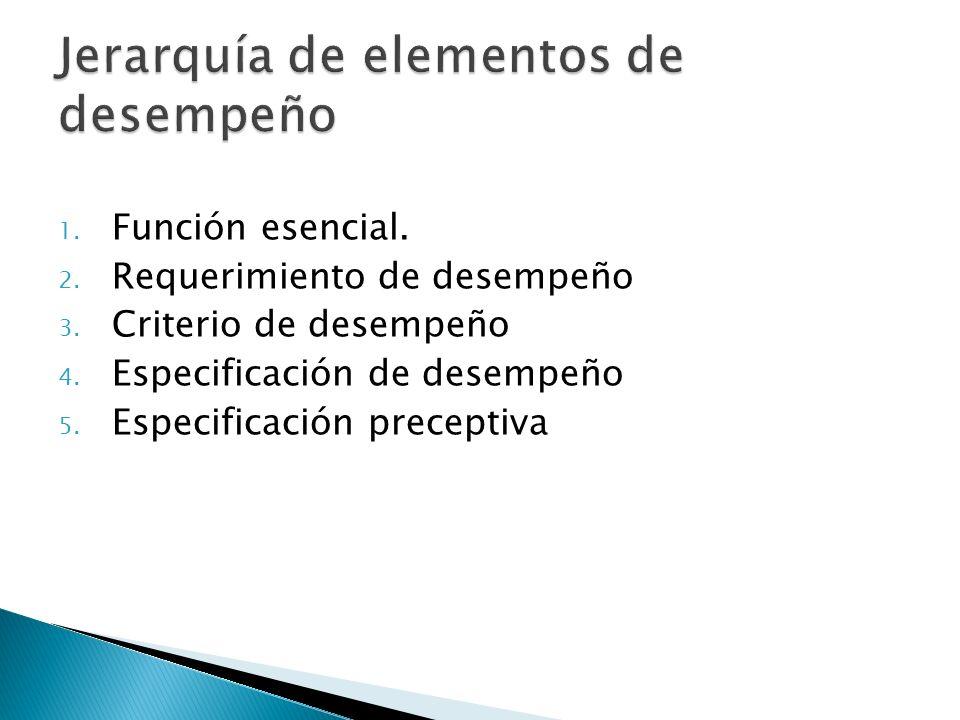 1. Función esencial. 2. Requerimiento de desempeño 3. Criterio de desempeño 4. Especificación de desempeño 5. Especificación preceptiva