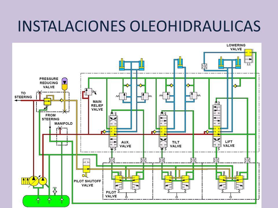 INSTALACIONES OLEOHIDRAULICAS