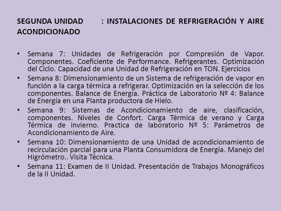 SEGUNDA UNIDAD: INSTALACIONES DE REFRIGERACIÓN Y AIRE ACONDICIONADO Semana 7: Unidades de Refrigeración por Compresión de Vapor. Componentes. Coeficie