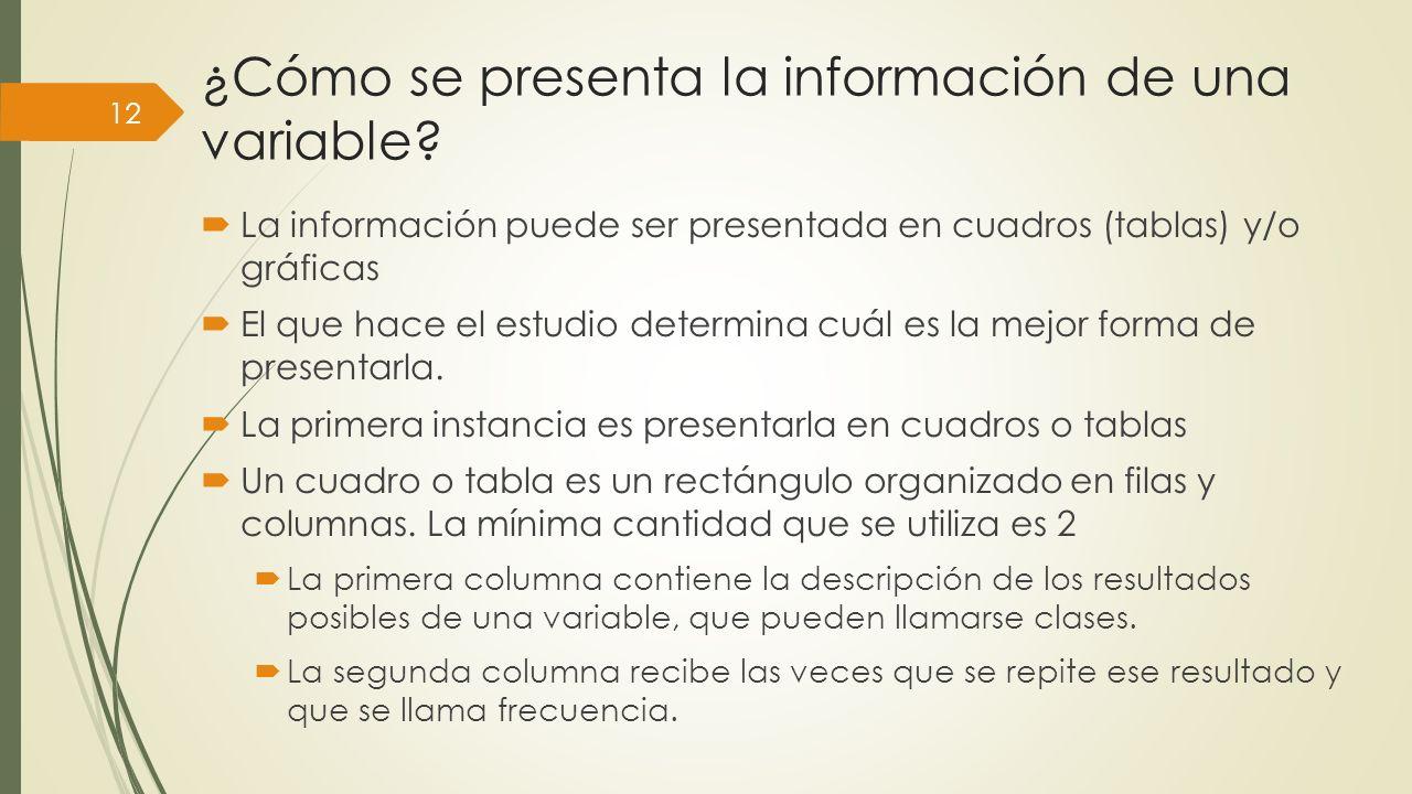 ¿Cómo se presenta la información de una variable.