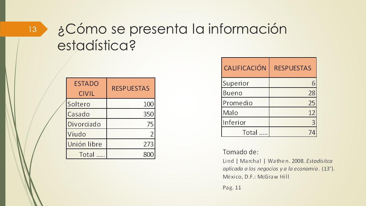 ¿Cómo se presenta la información estadística? 13