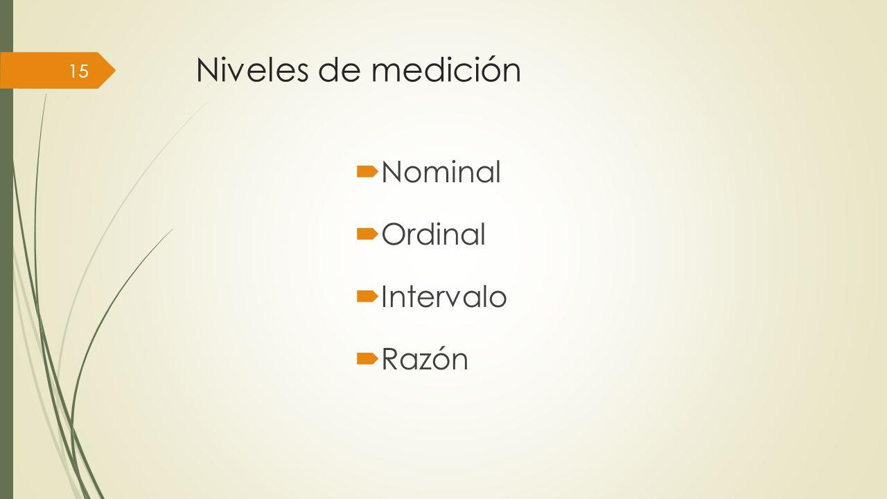 Niveles de medición Nominal Ordinal Intervalo Razón 15