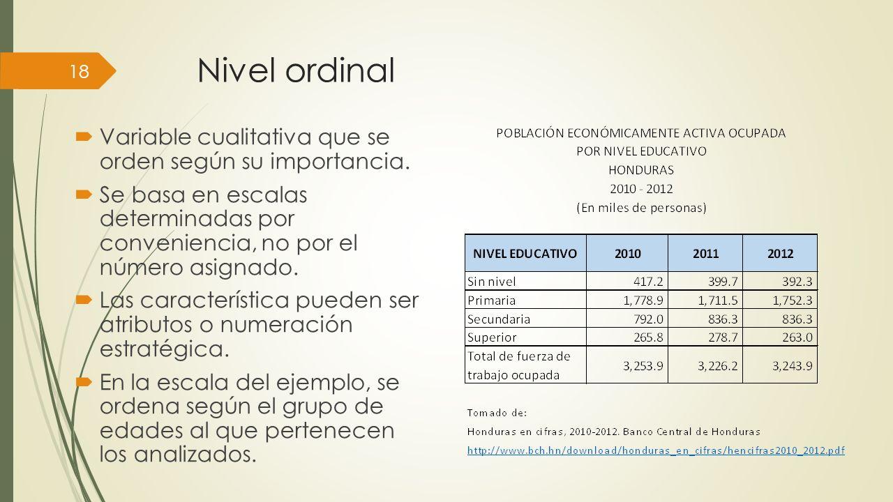 Nivel ordinal Variable cualitativa que se orden según su importancia.