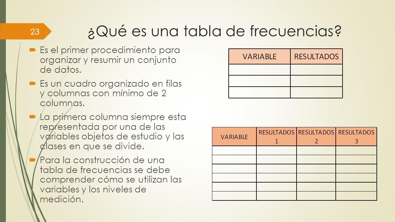 ¿Qué es una tabla de frecuencias.