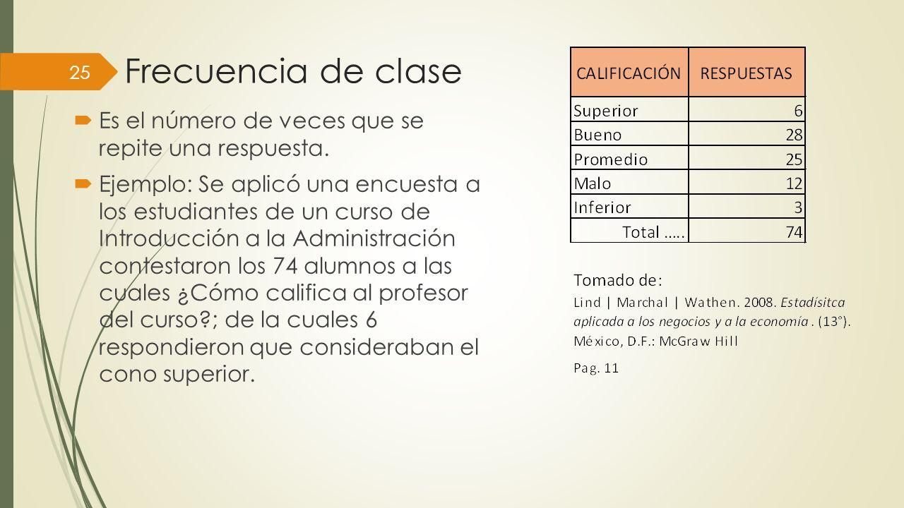 Frecuencia de clase Es el número de veces que se repite una respuesta.