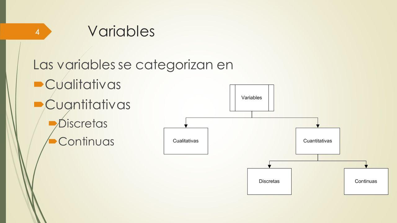 Variables Las variables se categorizan en Cualitativas Cuantitativas Discretas Continuas 4